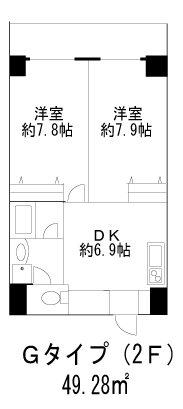 ヒューリックレジデンス参宮橋212号室(賃貸)